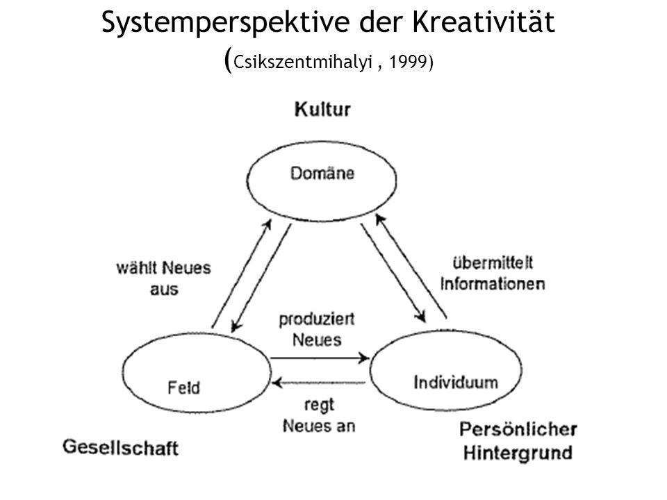 Systemperspektive der Kreativität (Csikszentmihalyi , 1999)