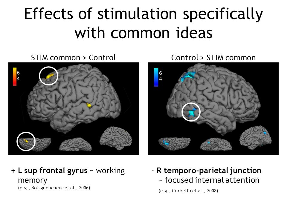 Effects of stimulation specifically with common ideas