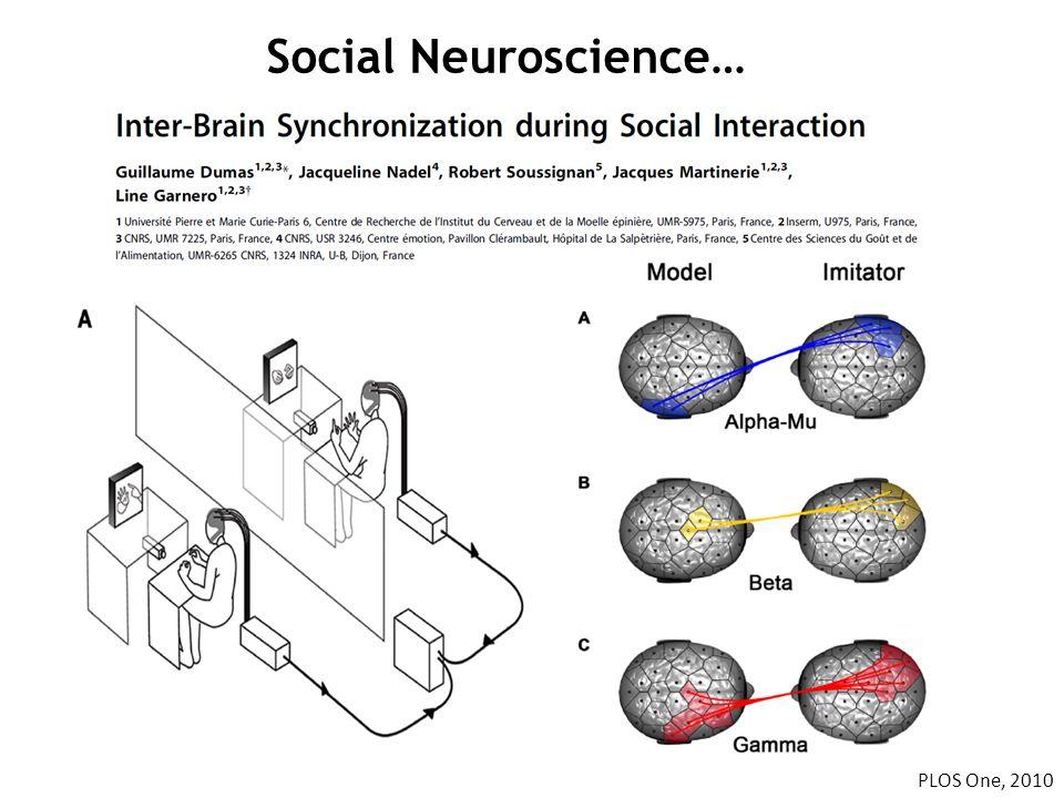 Social Neuroscience… PLOS One, 2010