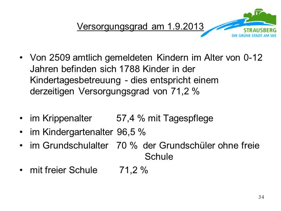 im Krippenalter 57,4 % mit Tagespflege im Kindergartenalter 96,5 %