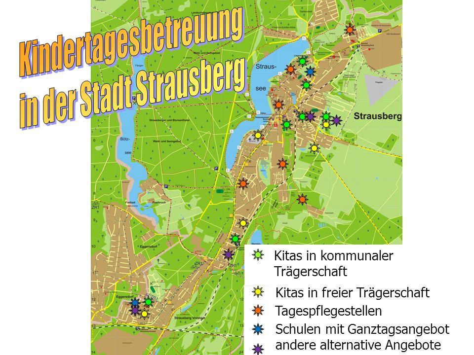Kindertagesbetreuung in der Stadt Strausberg