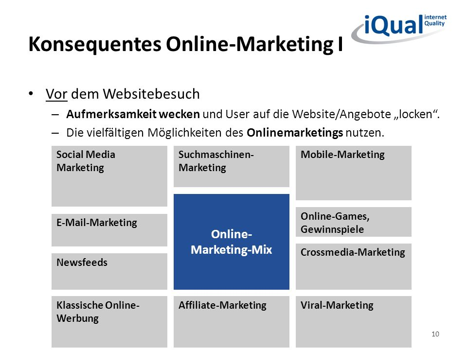 Konsequentes Online-Marketing I