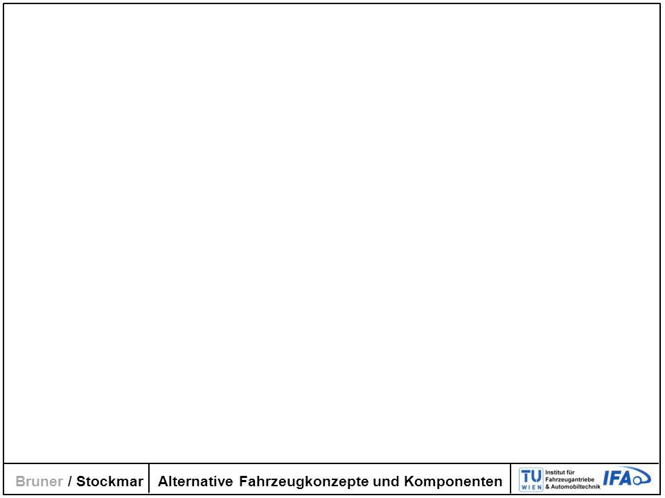 Bruner / Stockmar Alternative Fahrzeugkonzepte und Komponenten