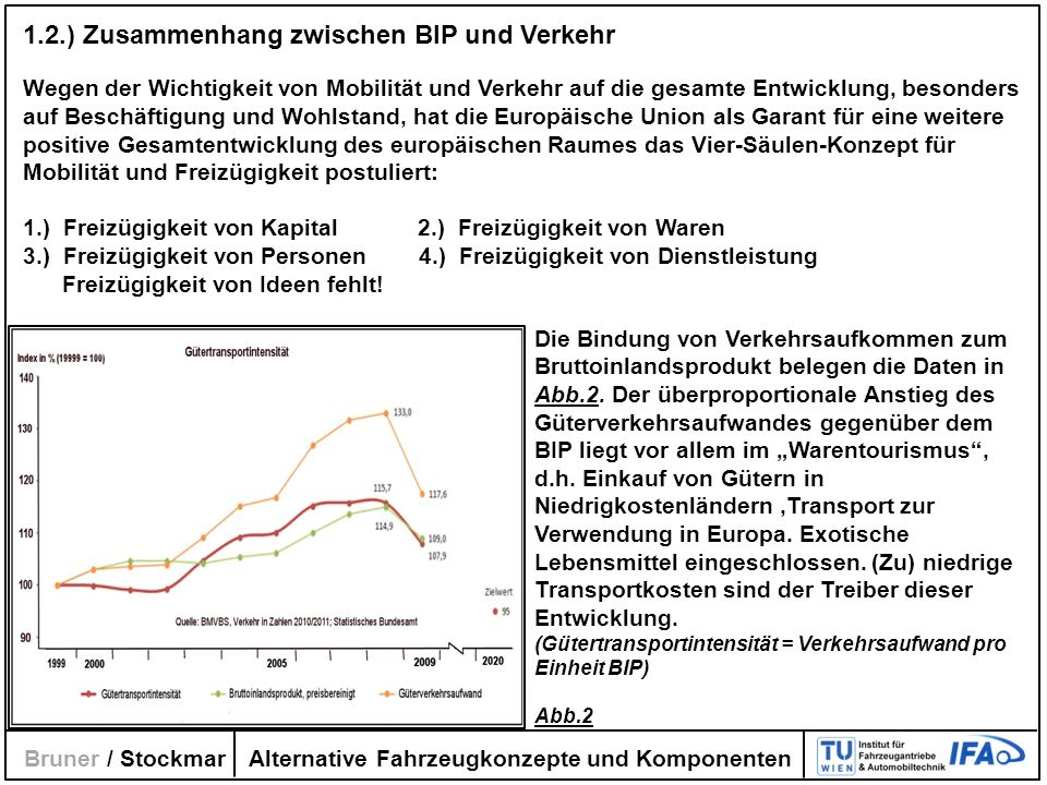 1.2.) Zusammenhang zwischen BIP und Verkehr