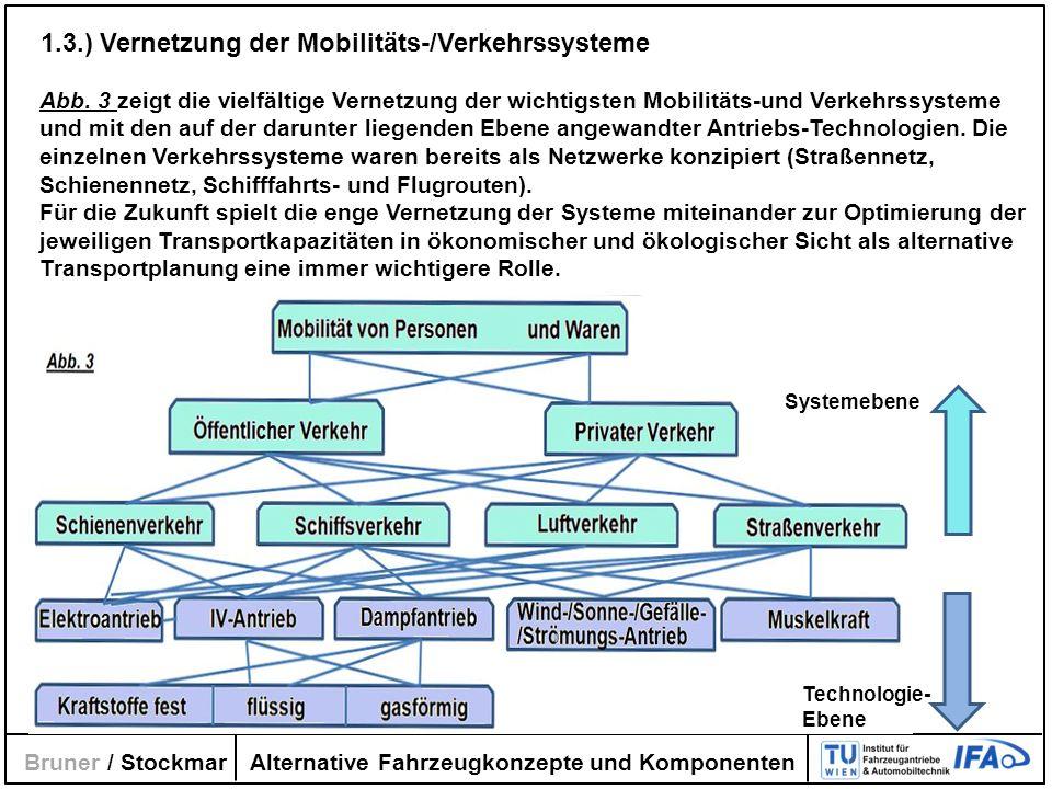 1.3.) Vernetzung der Mobilitäts-/Verkehrssysteme
