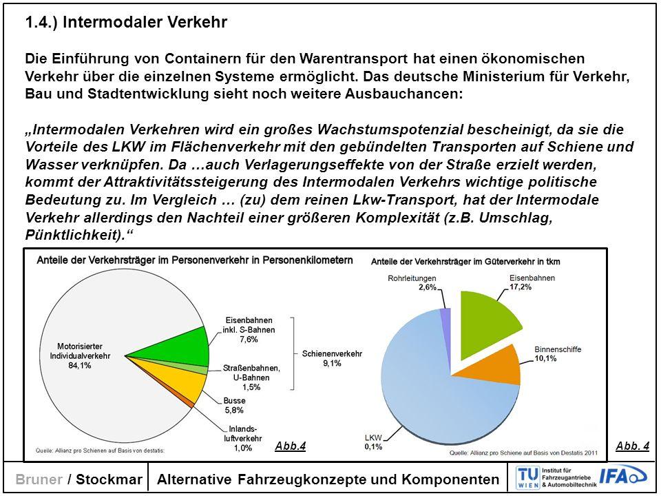 1.4.) Intermodaler Verkehr