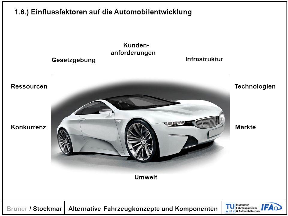 1.6.) Einflussfaktoren auf die Automobilentwicklung
