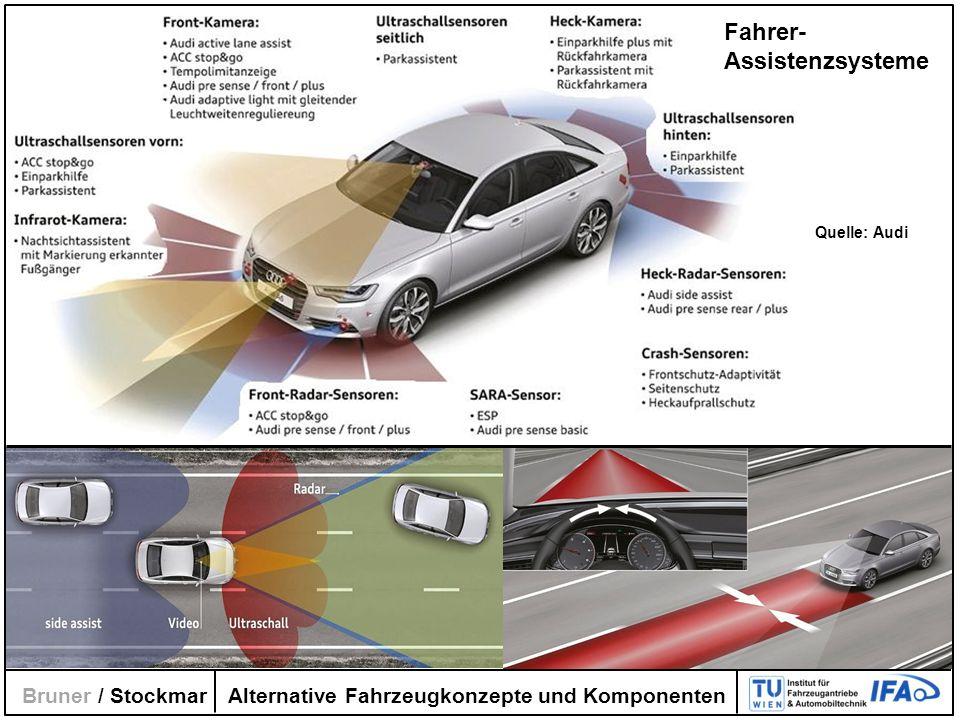 Fahrer- Assistenzsysteme Bruner / Stockmar