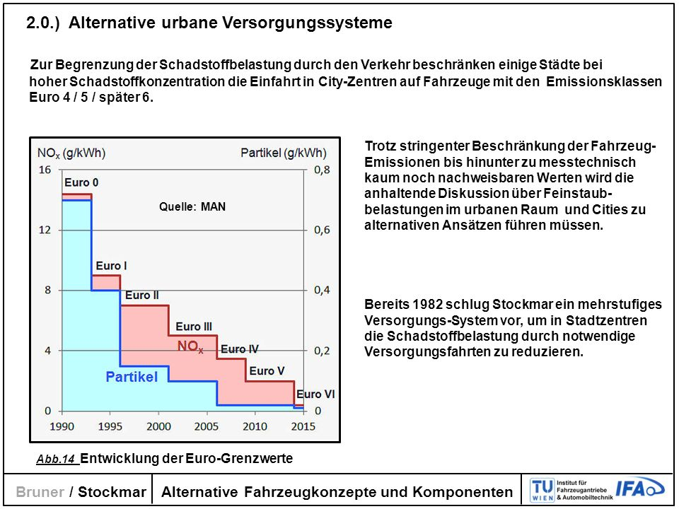 2.0.) Alternative urbane Versorgungssysteme