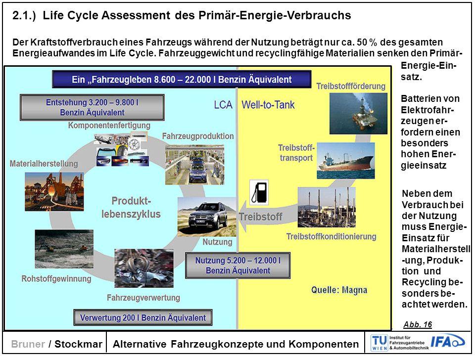 2.1.) Life Cycle Assessment des Primär-Energie-Verbrauchs