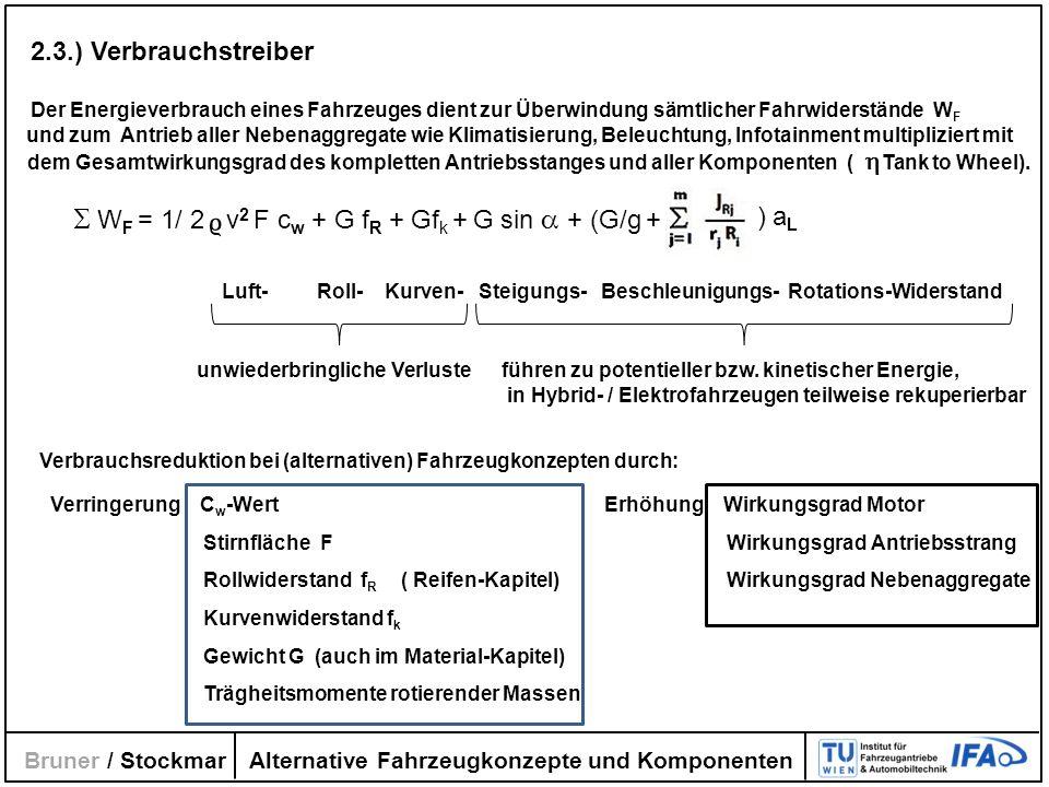 2.3.) Verbrauchstreiber Der Energieverbrauch eines Fahrzeuges dient zur Überwindung sämtlicher Fahrwiderstände WF.