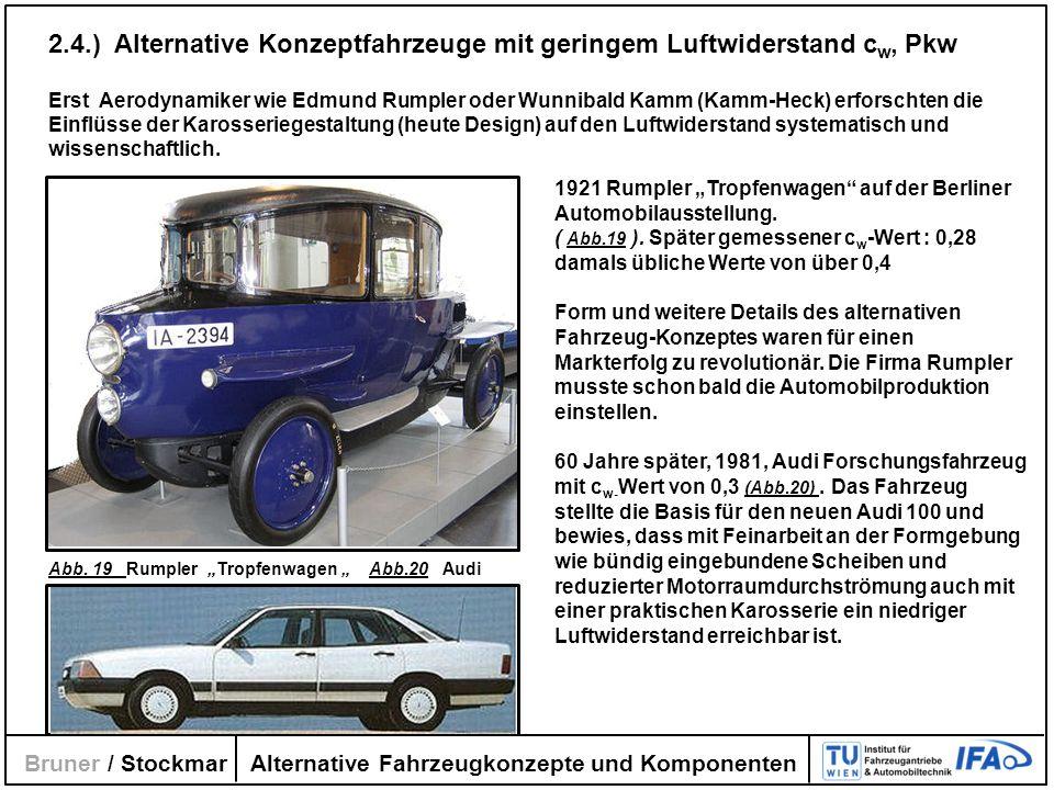 2.4.) Alternative Konzeptfahrzeuge mit geringem Luftwiderstand cw, Pkw