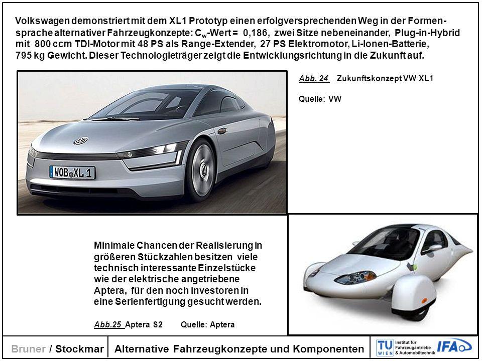 Volkswagen demonstriert mit dem XL1 Prototyp einen erfolgversprechenden Weg in der Formen-