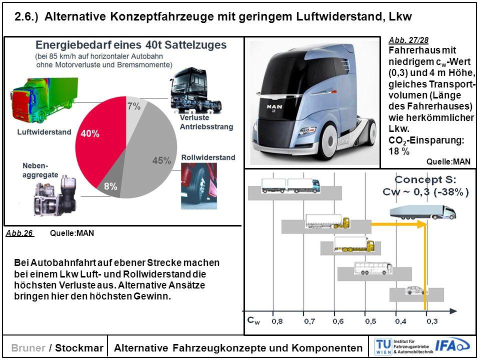 2.6.) Alternative Konzeptfahrzeuge mit geringem Luftwiderstand, Lkw
