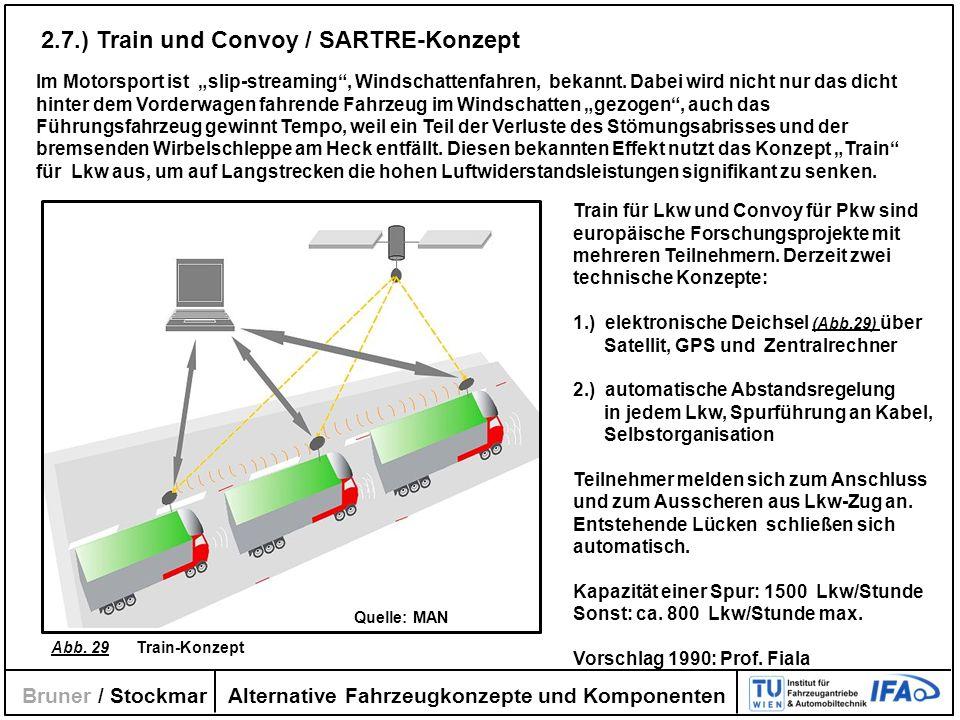 2.7.) Train und Convoy / SARTRE-Konzept