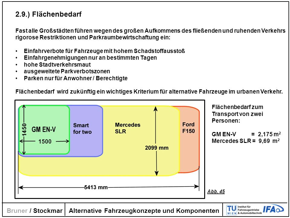 2.9.) Flächenbedarf Bruner / Stockmar