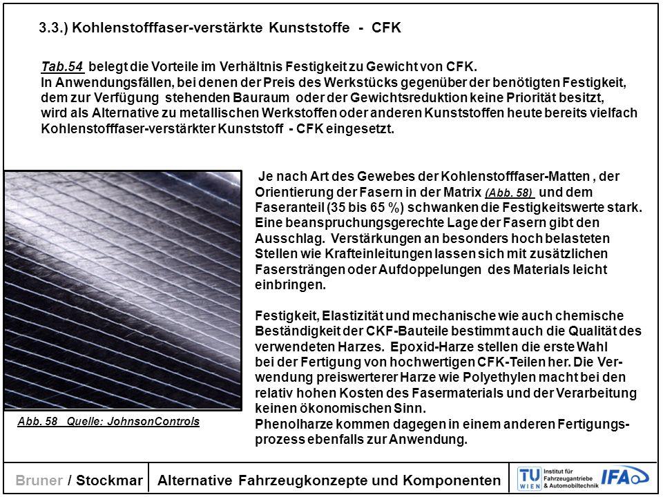 3.3.) Kohlenstofffaser-verstärkte Kunststoffe - CFK