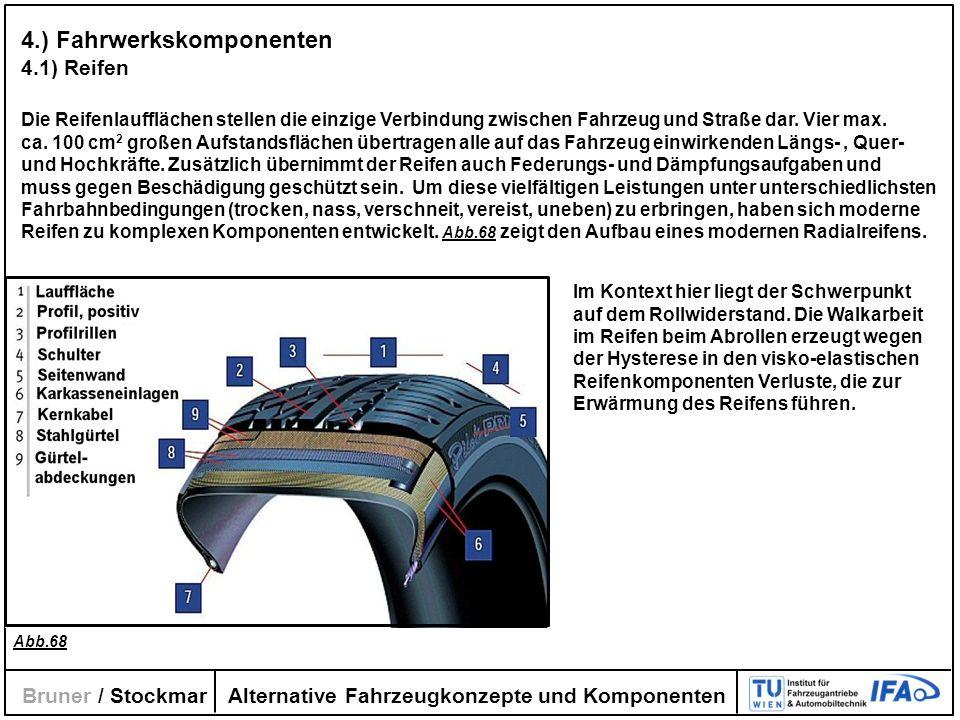 4.) Fahrwerkskomponenten