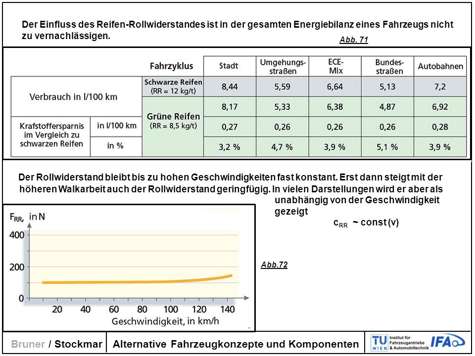 Der Einfluss des Reifen-Rollwiderstandes ist in der gesamten Energiebilanz eines Fahrzeugs nicht zu vernachlässigen.
