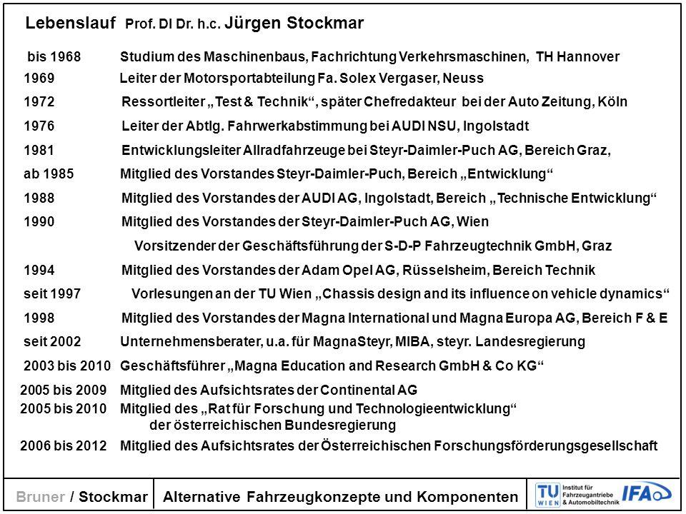 Lebenslauf Prof. DI Dr. h.c. Jürgen Stockmar