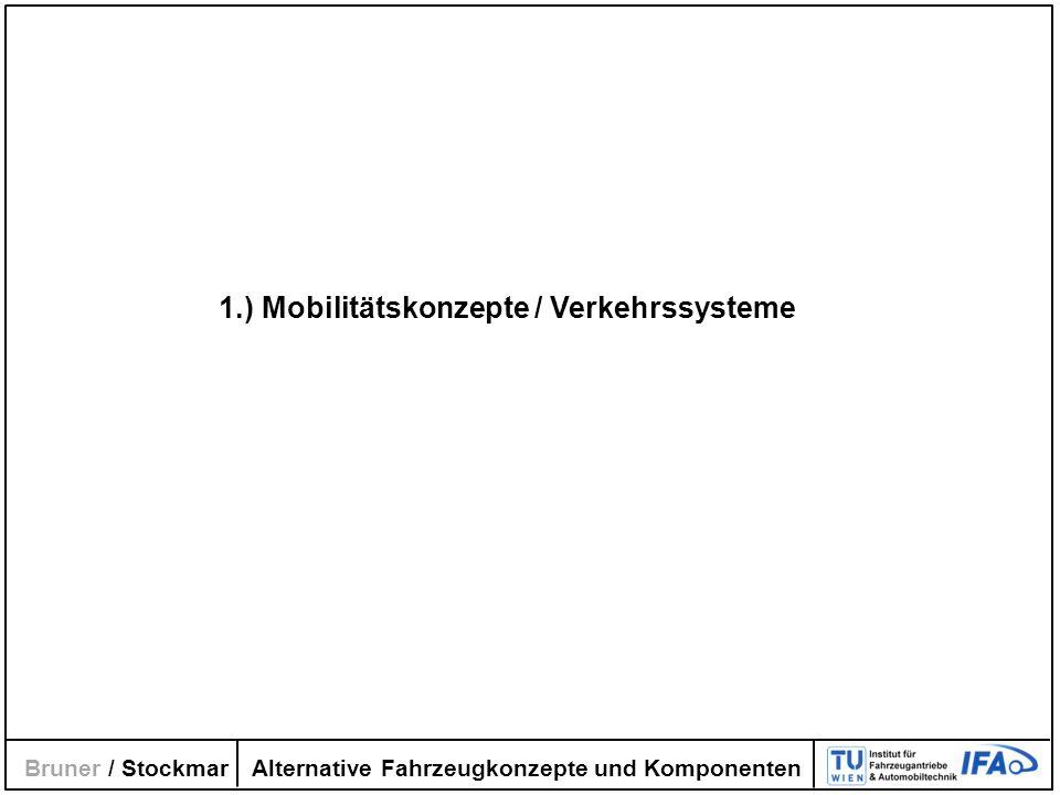 1.) Mobilitätskonzepte / Verkehrssysteme