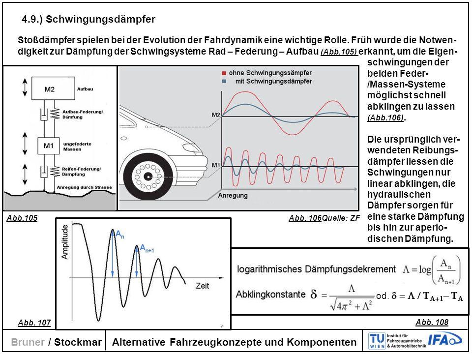 d d 4.9.) Schwingungsdämpfer Bruner / Stockmar