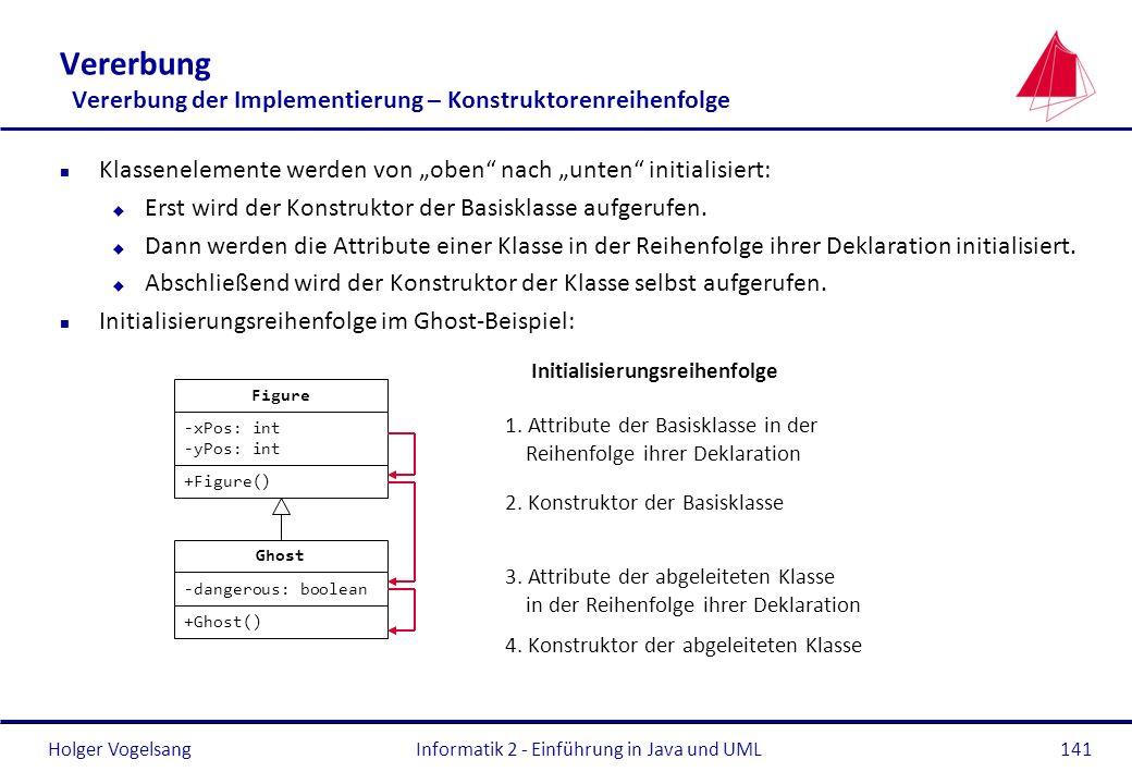Vererbung Vererbung der Implementierung – Konstruktorenreihenfolge