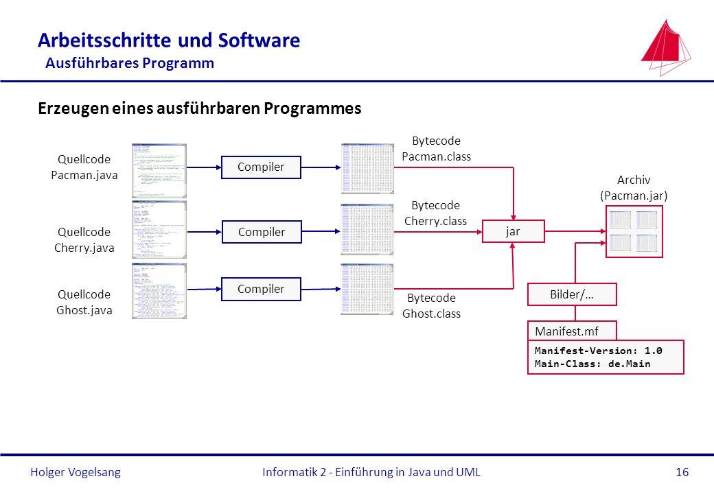 Arbeitsschritte und Software Ausführbares Programm