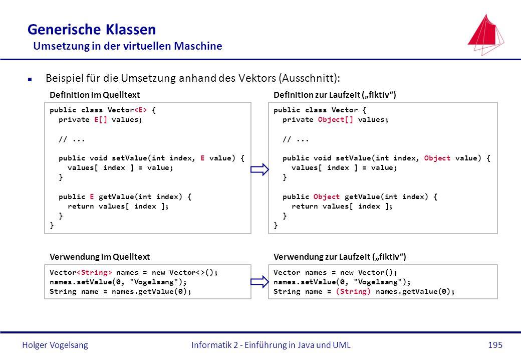Generische Klassen Umsetzung in der virtuellen Maschine