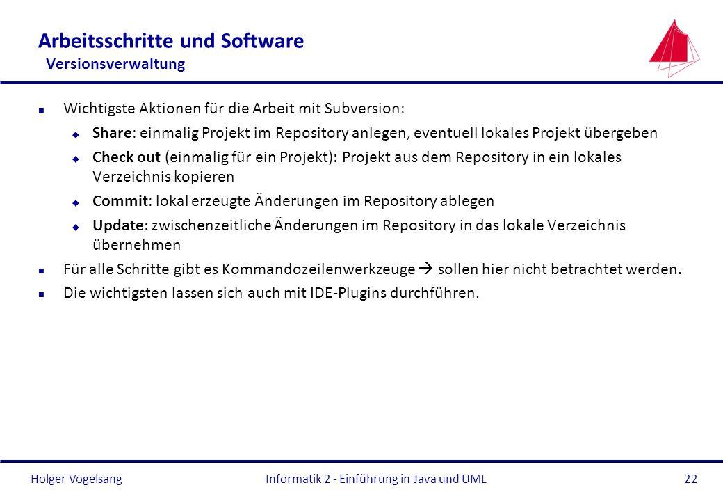 Arbeitsschritte und Software Versionsverwaltung