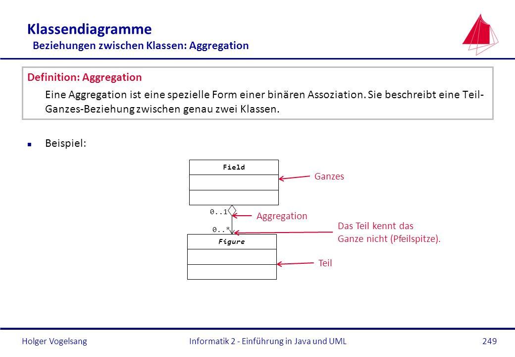 Klassendiagramme Beziehungen zwischen Klassen: Aggregation