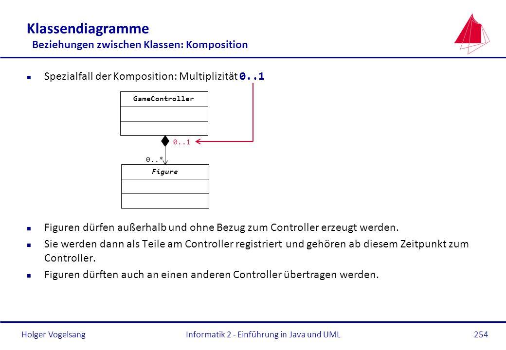 Klassendiagramme Beziehungen zwischen Klassen: Komposition