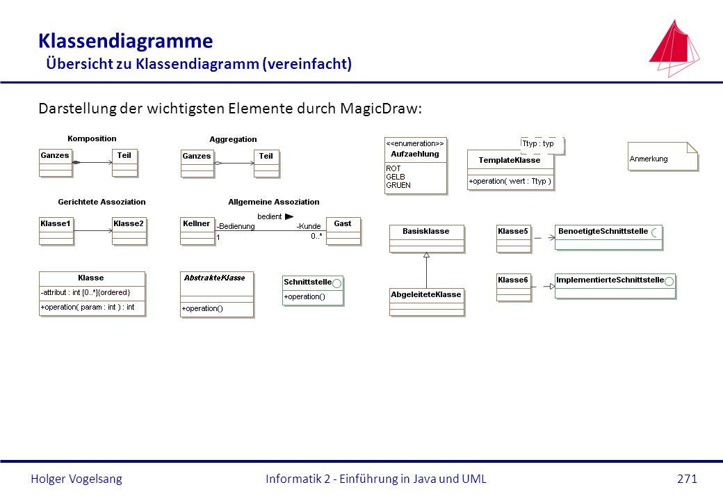 Klassendiagramme Übersicht zu Klassendiagramm (vereinfacht)