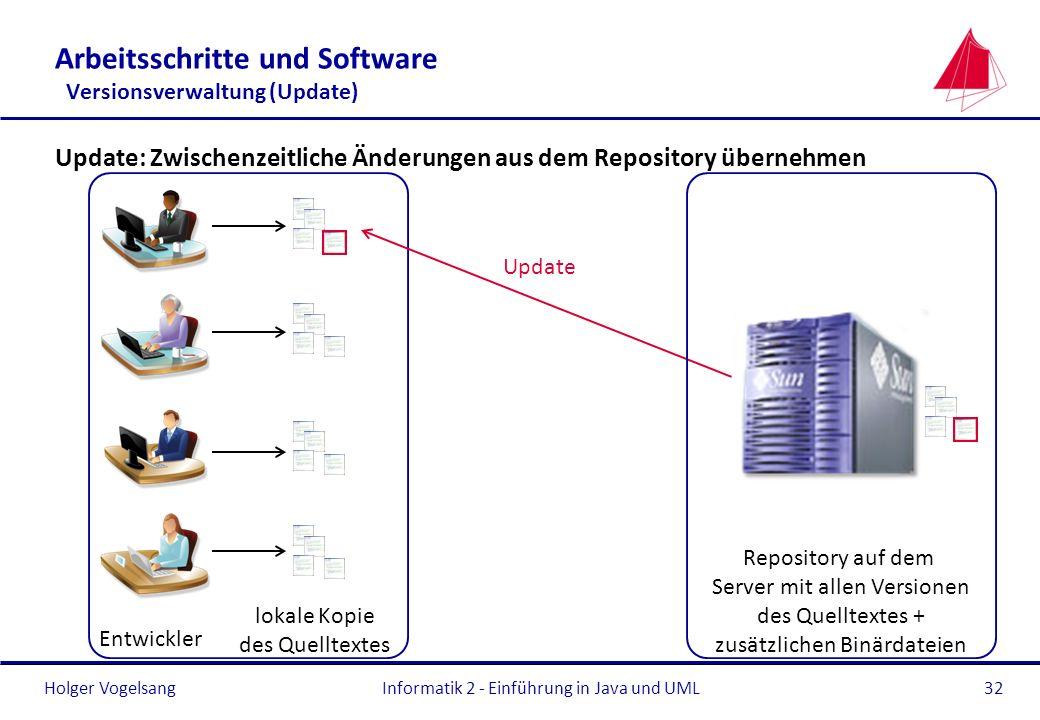 Arbeitsschritte und Software Versionsverwaltung (Update)