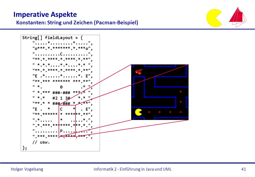 Imperative Aspekte Konstanten: String und Zeichen (Pacman-Beispiel)