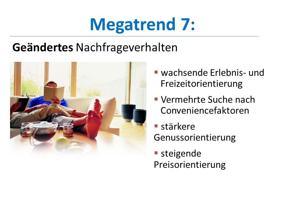 Megatrend 7: Geändertes Nachfrageverhalten