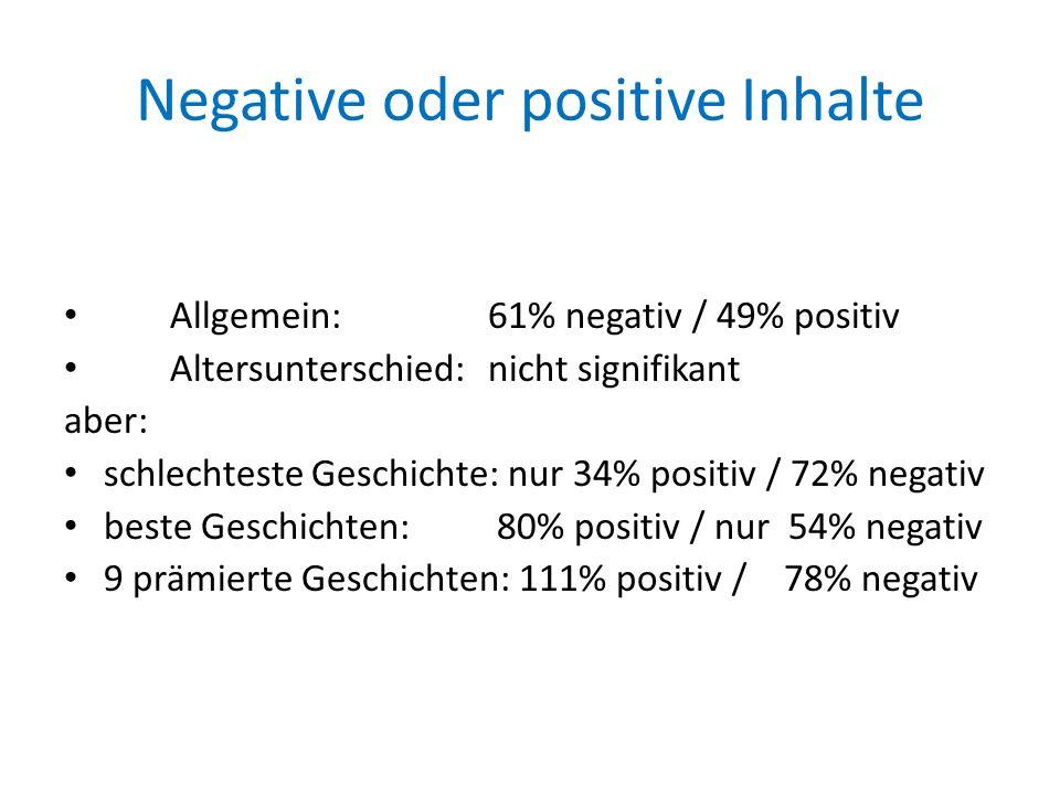 Negative oder positive Inhalte