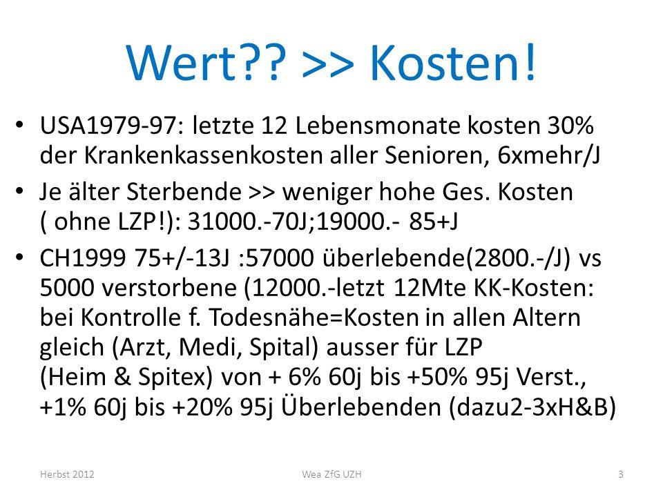 Wert >> Kosten! USA1979-97: letzte 12 Lebensmonate kosten 30% der Krankenkassenkosten aller Senioren, 6xmehr/J.