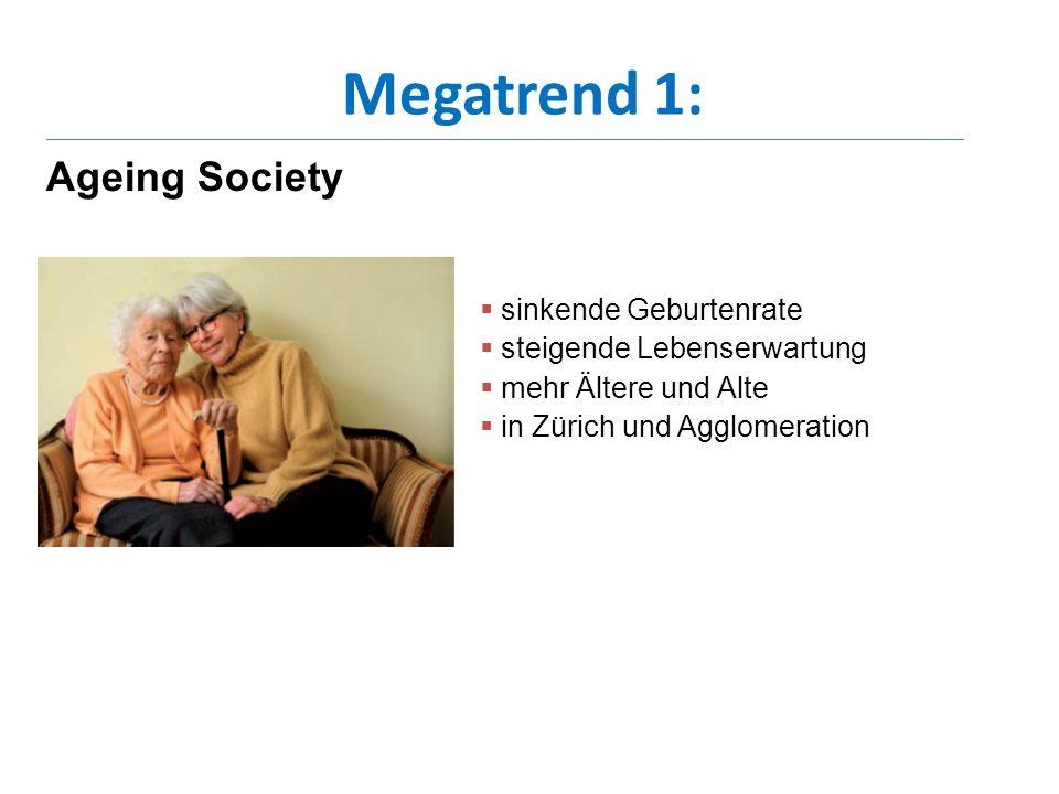 Megatrend 1: Ageing Society sinkende Geburtenrate