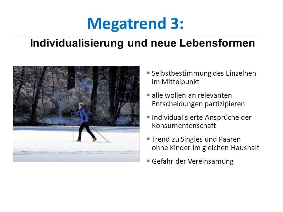Megatrend 3: Individualisierung und neue Lebensformen