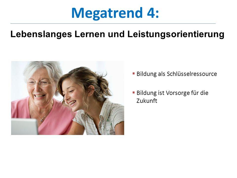 Megatrend 4: Lebenslanges Lernen und Leistungsorientierung