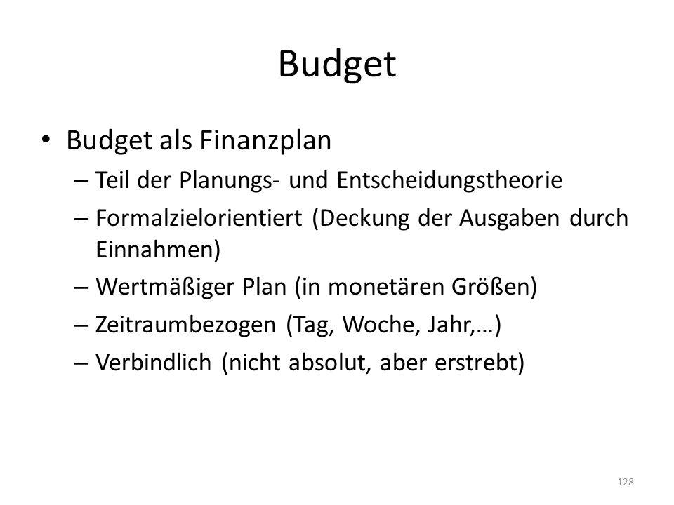 Budget Budget als Finanzplan