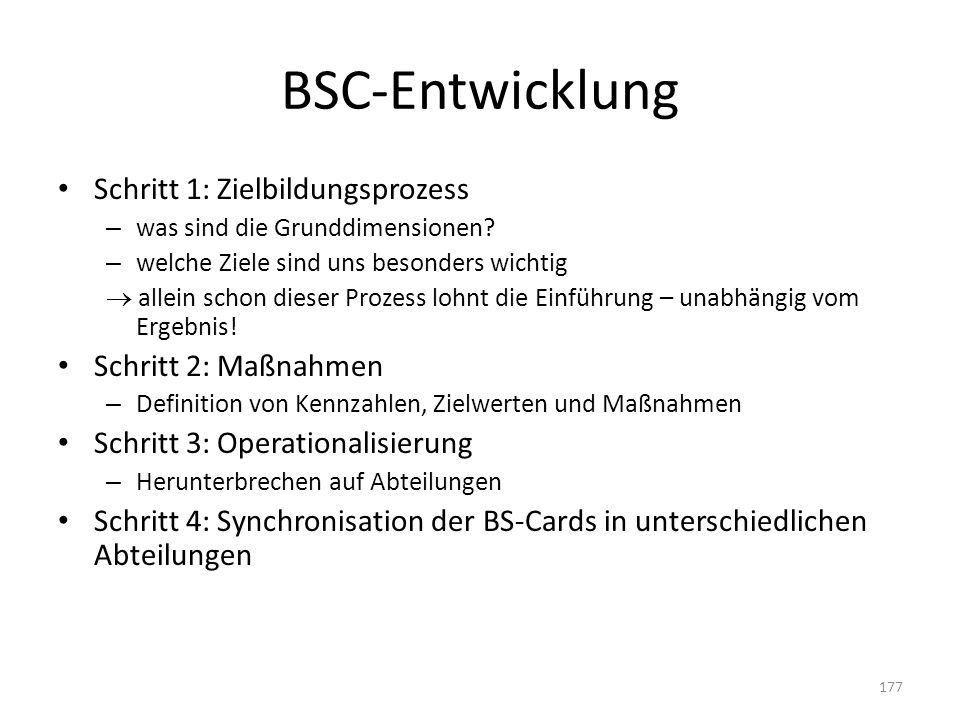 BSC-Entwicklung Schritt 1: Zielbildungsprozess Schritt 2: Maßnahmen