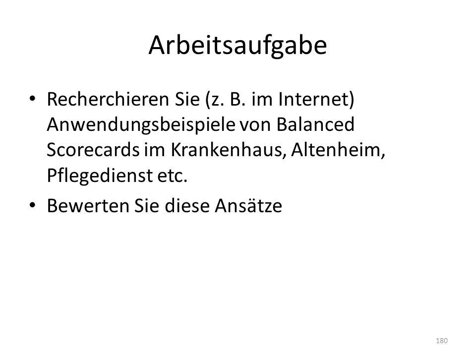 Arbeitsaufgabe Recherchieren Sie (z. B. im Internet) Anwendungsbeispiele von Balanced Scorecards im Krankenhaus, Altenheim, Pflegedienst etc.