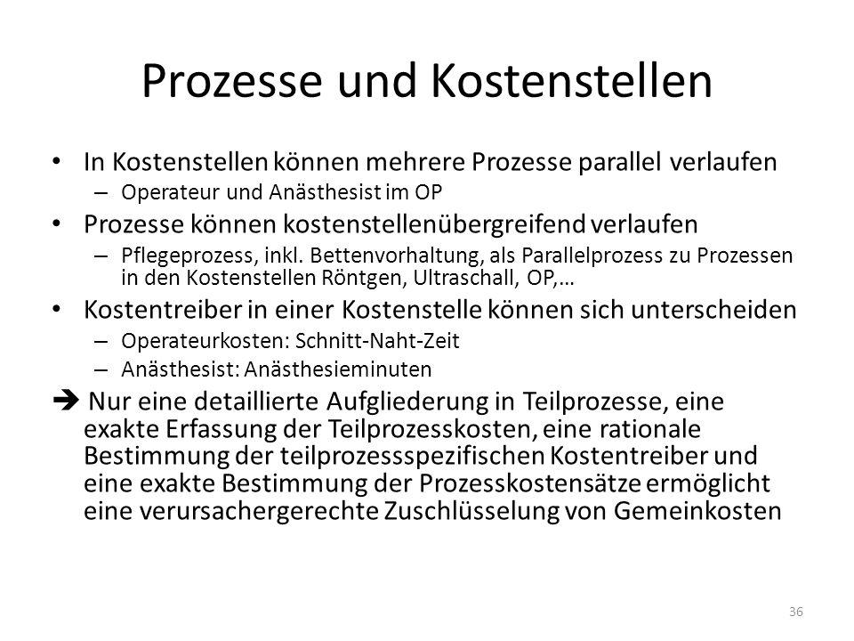 Prozesse und Kostenstellen