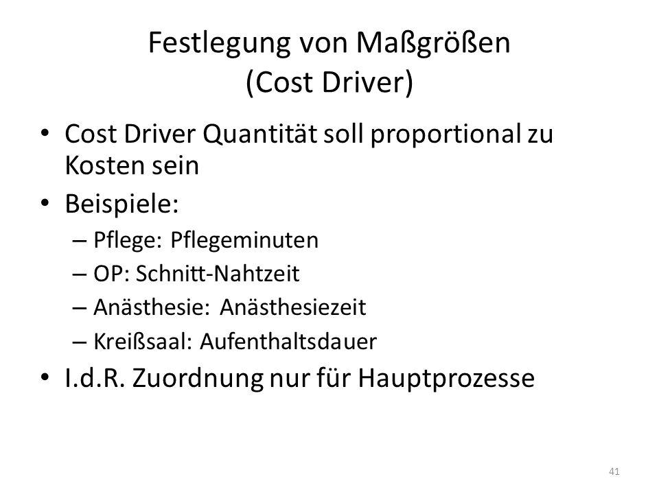 Festlegung von Maßgrößen (Cost Driver)