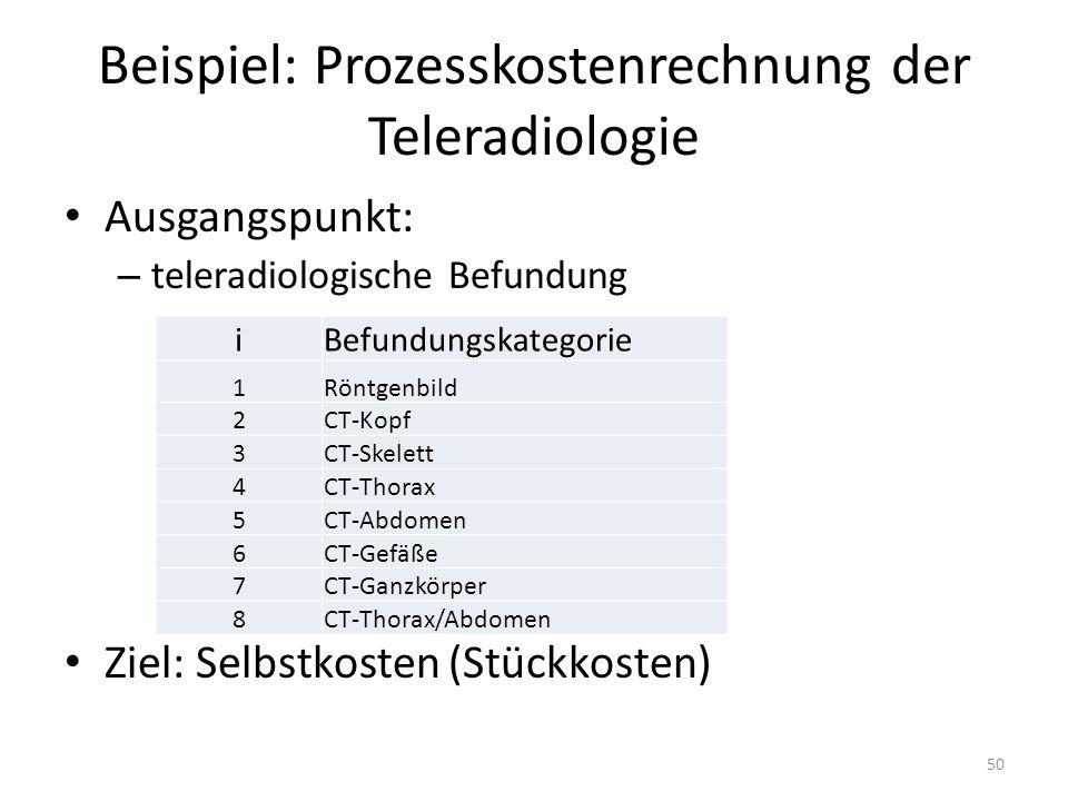 Beispiel: Prozesskostenrechnung der Teleradiologie