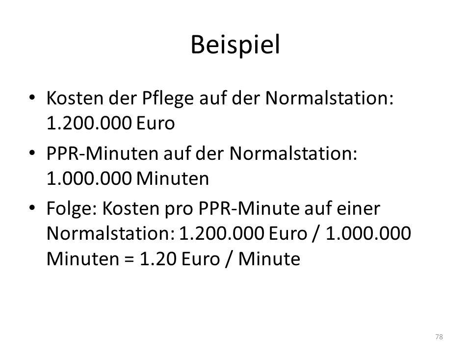 Beispiel Kosten der Pflege auf der Normalstation: 1.200.000 Euro
