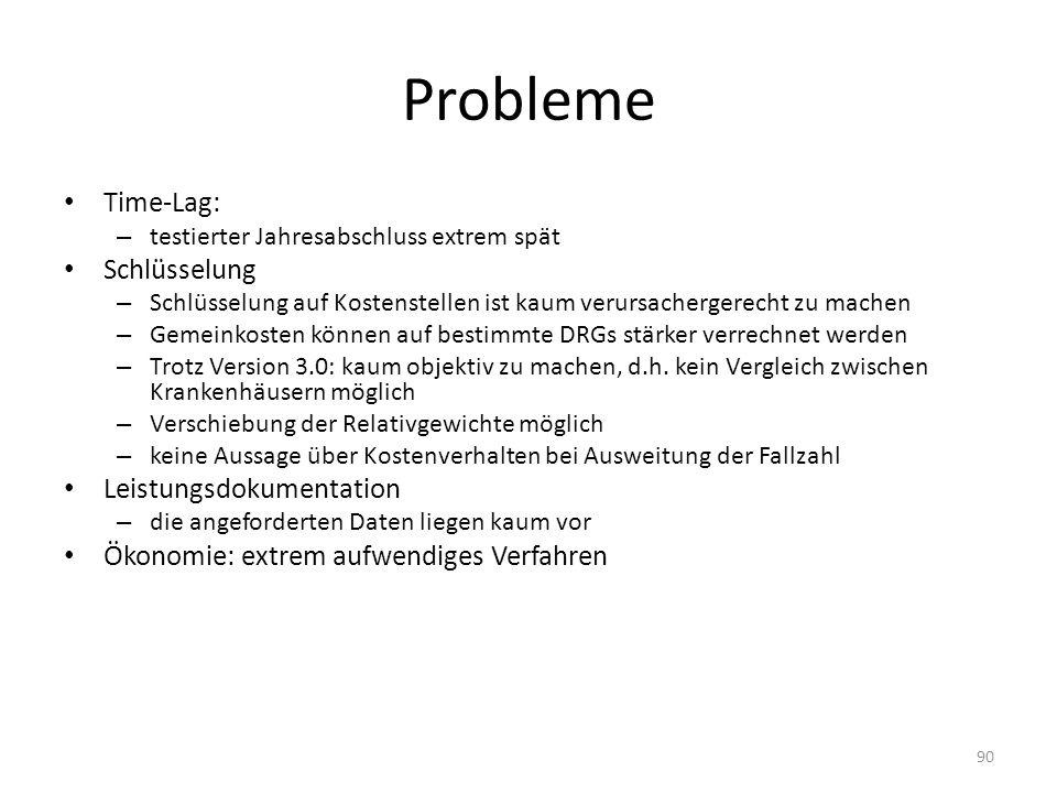 Probleme Time-Lag: Schlüsselung Leistungsdokumentation