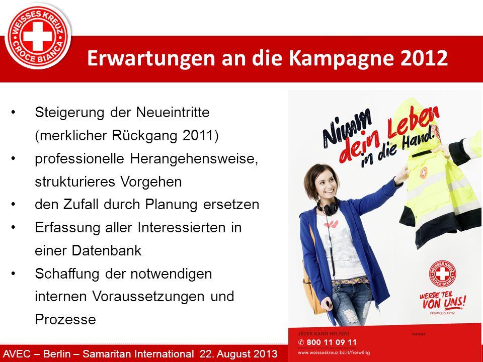 Erwartungen an die Kampagne 2012